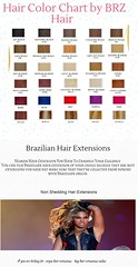 top hair extensions