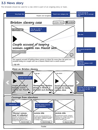 Wireframe for news story template