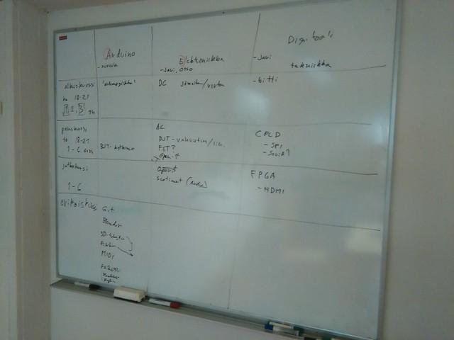 Helsinki Hacklabin kurssitarjotinta vuodelle 2015