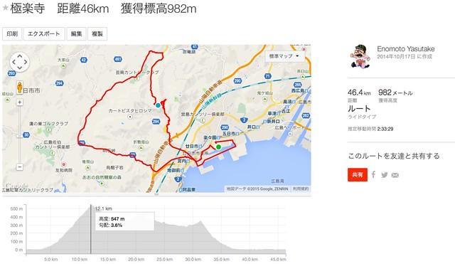 極楽寺 距離46km 獲得標高982m
