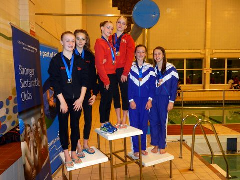 Scottish Gas Nationa & Group Synchro Champs 2014