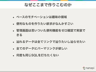 アンサー管理画面 at 管理画面チラ見せナイト#2.019
