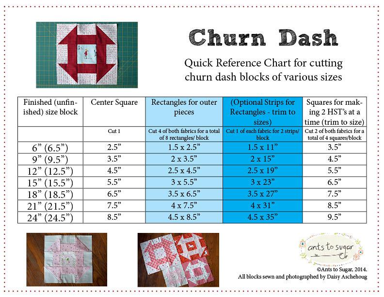Churn-Dash-Sampler-Cutting-Guilde