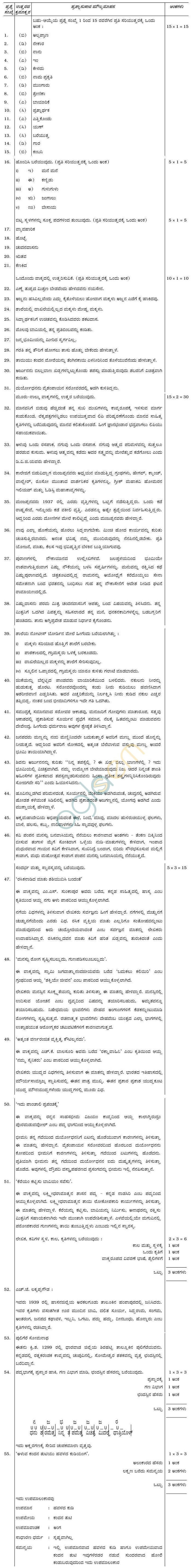 Karnataka SSLC Solved Question Paper of Kannada 2018, 2017, 2016