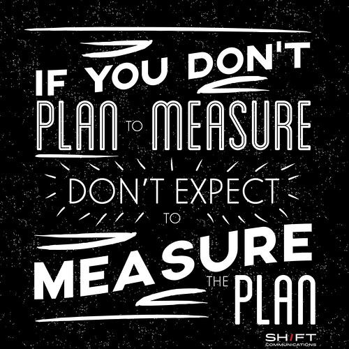 Measure your Plan