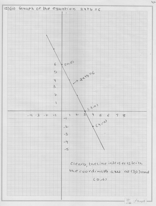 RD Sharma Class 9 Solutions Chapter 13 Linear Equations in Two Variables 43