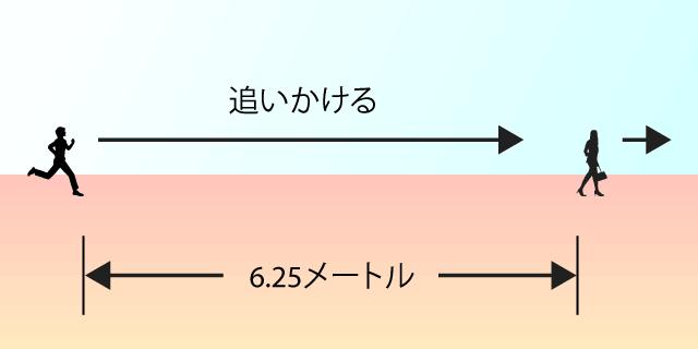 6.25メートル