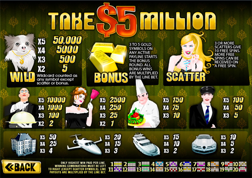 free Take 5 Million Dollars slot mini symbol