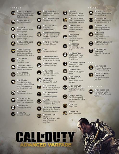 20/20 & Survivor SOLO! Achievement Trophy Guide | COD ...