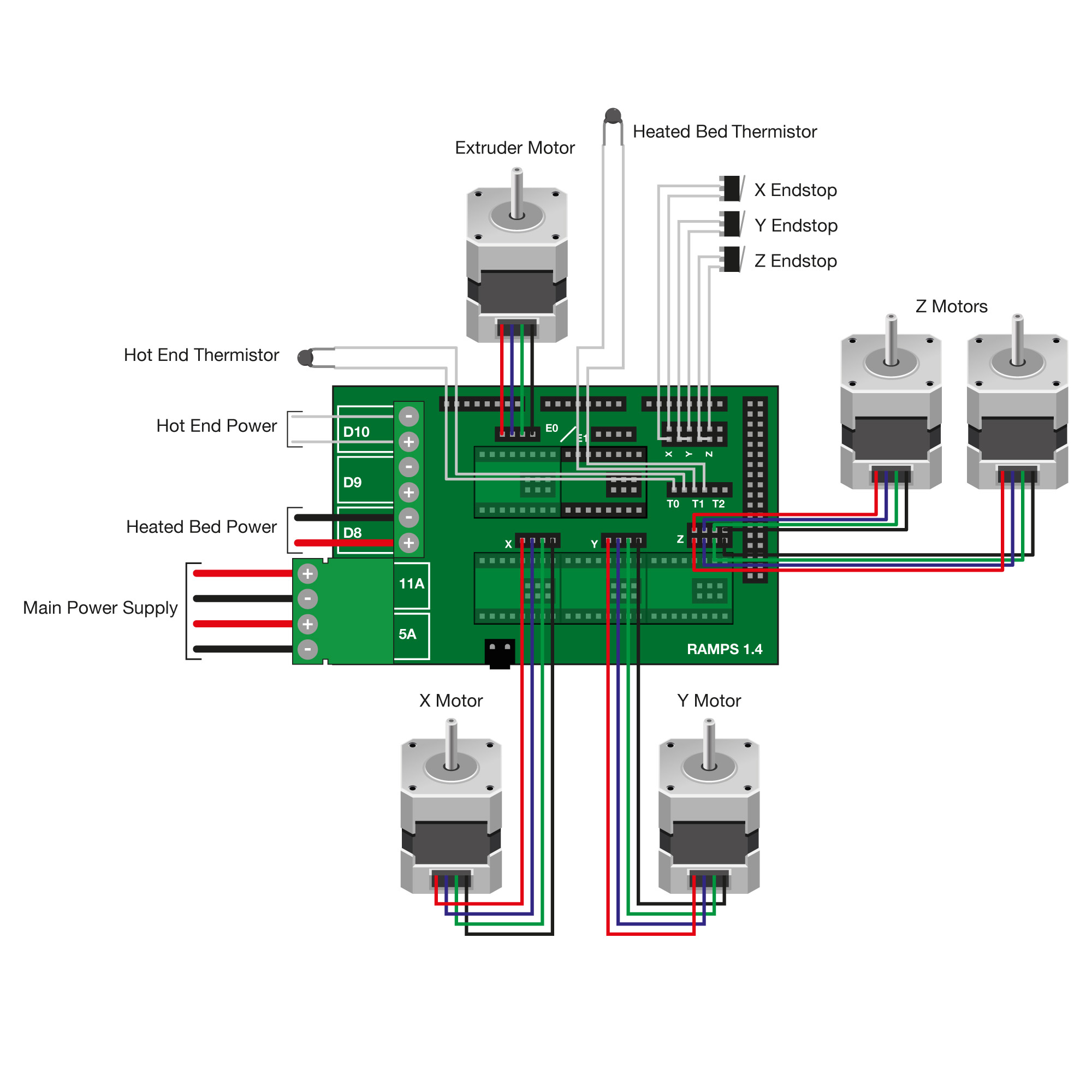Wiring Ramps Electronics For Reprap Prusa I3 3d Printer Asensar 4 Wire Connector Diagram