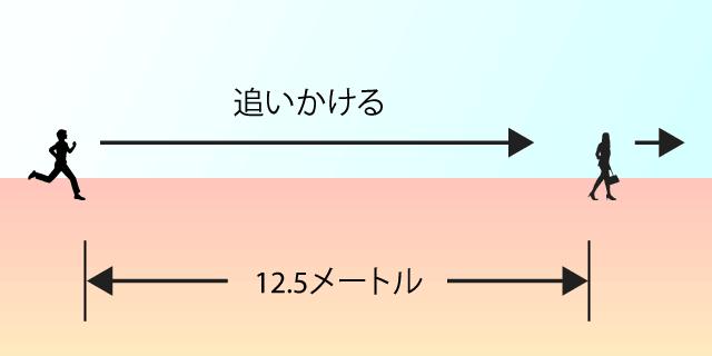 12.5メートル