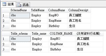 [SQL] 複製欄位描述