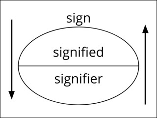 Sign Saussure(1)
