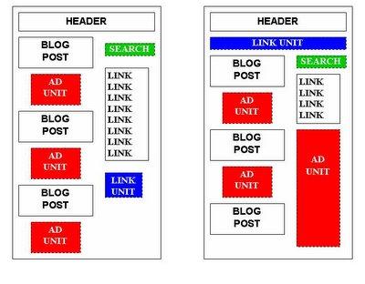 Blogtimize-775540-1