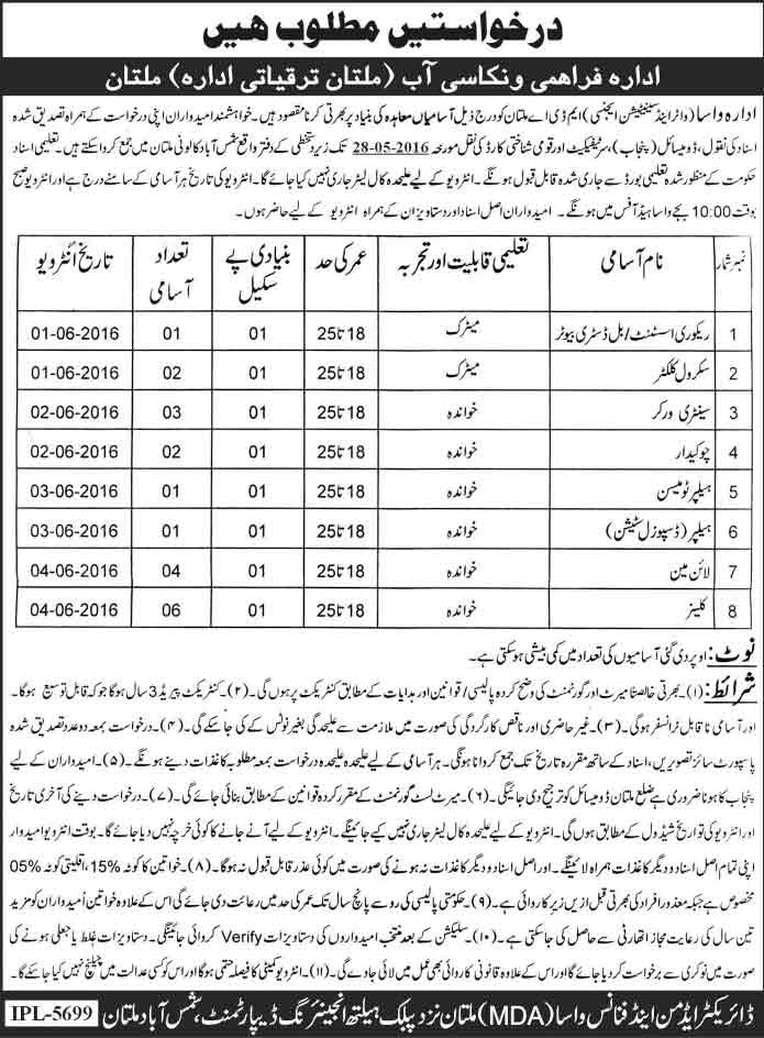 WASA Multan Career Opportunities 2016