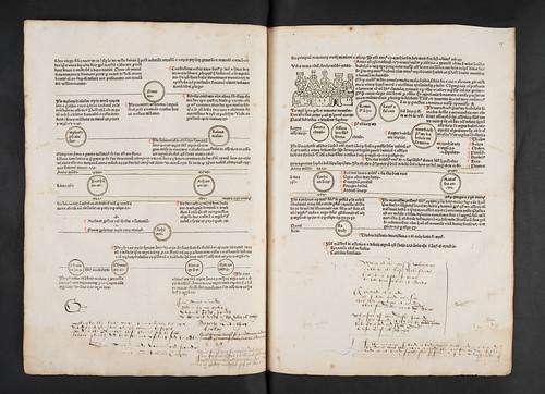 Manuscript verses amd proverbs in Rolewinck, Werner: Fasciculus temporum