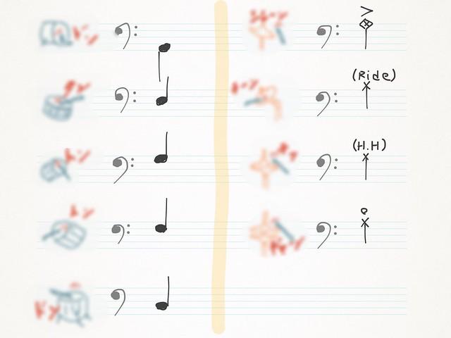 ドラム譜書く練習