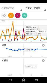 Google Fit グラフ表示