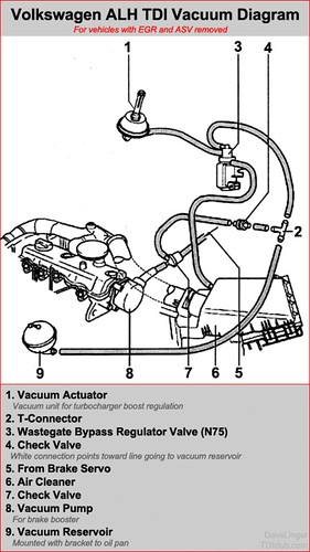 volkswagen tdi alh vacuum diagrams  stock  u0026 modified