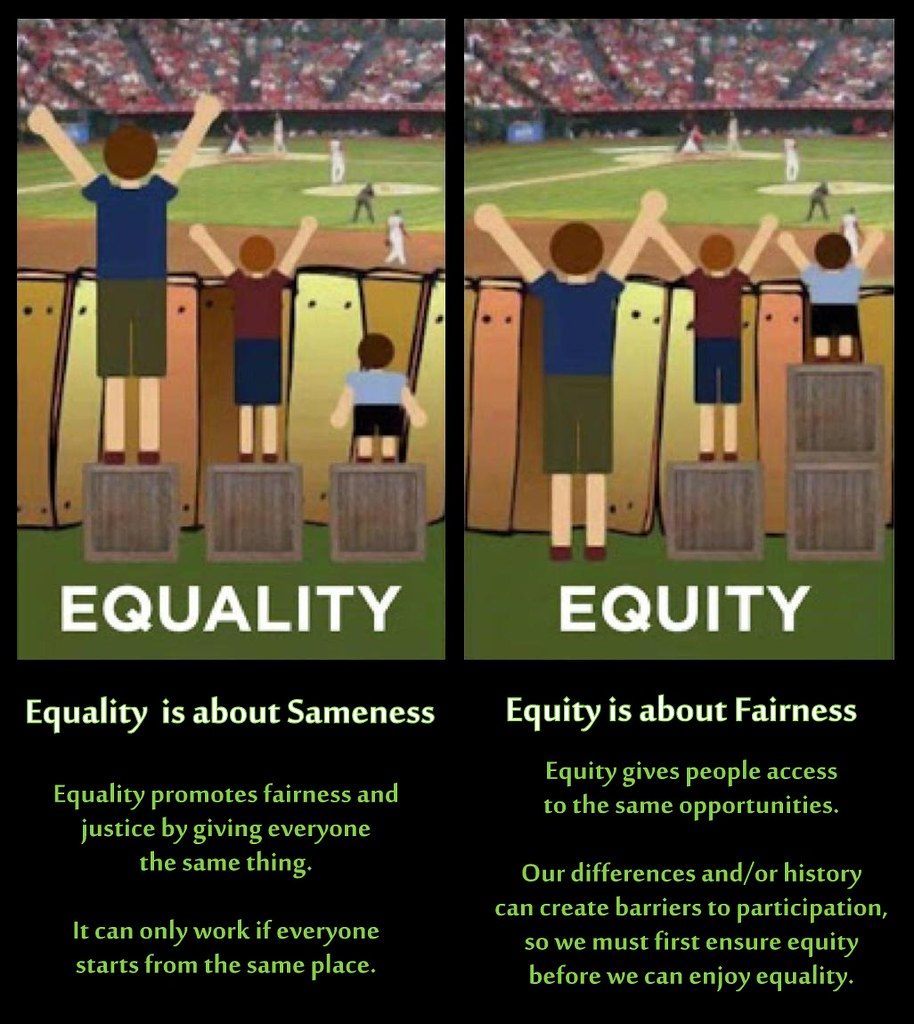 equality equity2.0