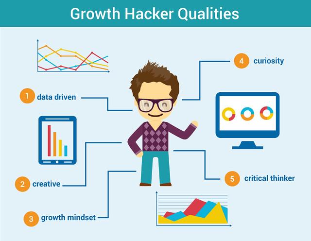 growth-hacker-qualties