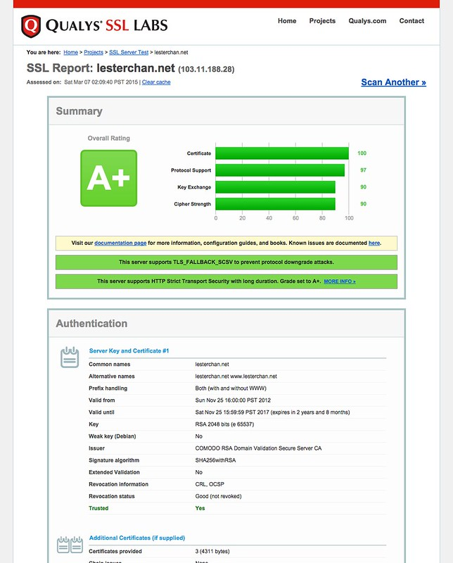 A+ for SSL Test