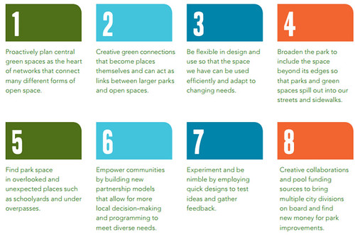 8 principles for connected parks networks, Park People, Canada