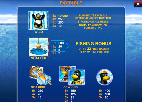 free Penguin Vacation Mobile slot payout