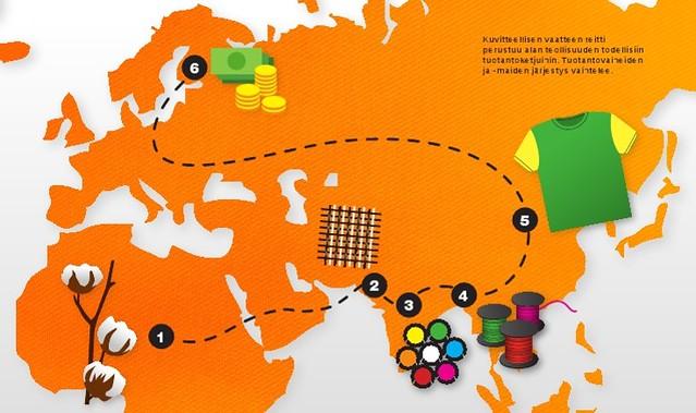 Kartta vaatteen matkasta, Puhtaat vaatteet -kampanja 2012