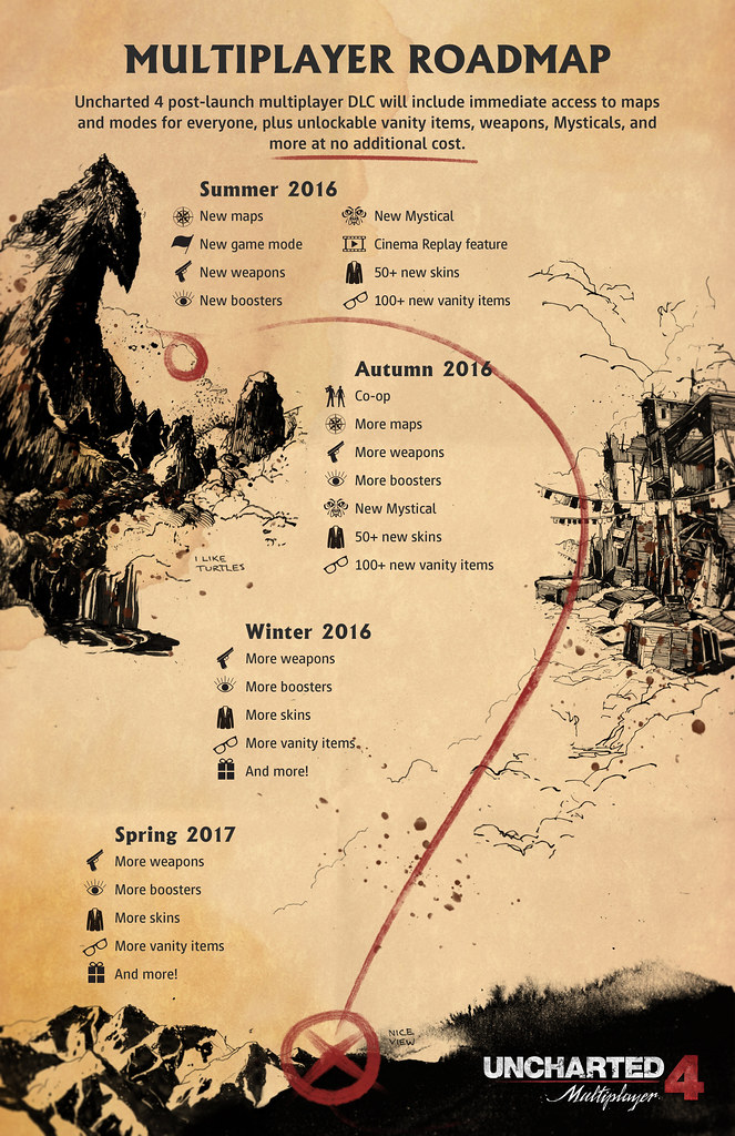 Uncharted 4 Multiplayer: Roadmap infographic