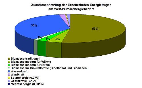 Abb-holzvonhier-Energie-38