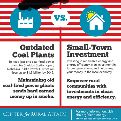 Empower rural communities with investments in clean energy and efficiency.