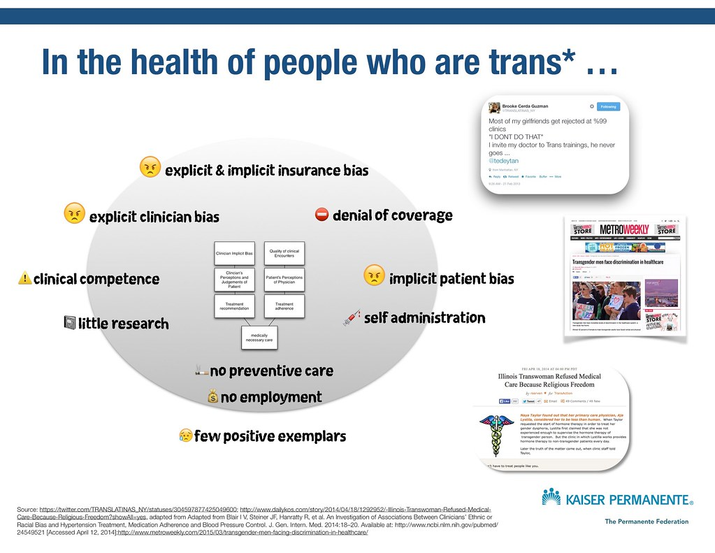 Impact of implicit and explicit bias in the health of transgender persons 54442