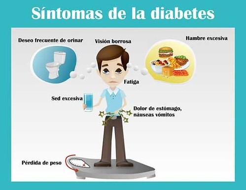 Sabes Cuales son los Primeros Signos de la Diabetes