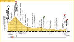 Le Tour de France, Stage 10