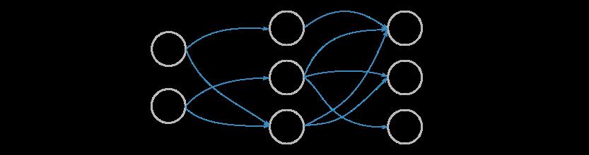 image markvo chain