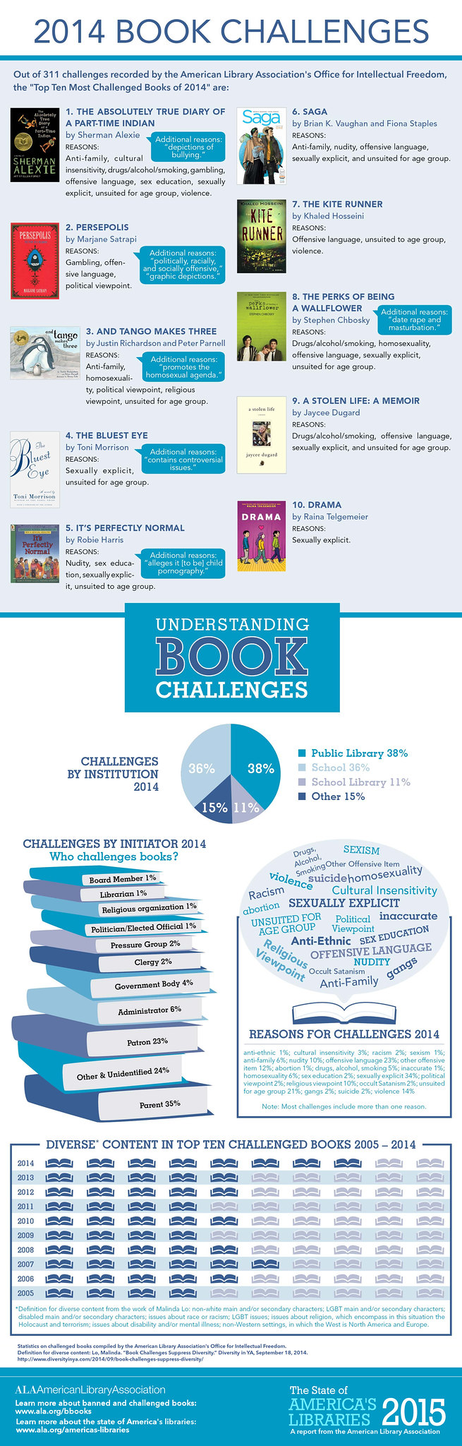 infographic by the ALA