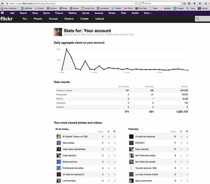 Cumplo un millón de visitas en Flickr
