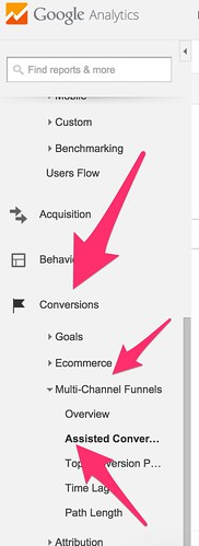 Assisted_Conversions_-_Google_Analytics.jpg
