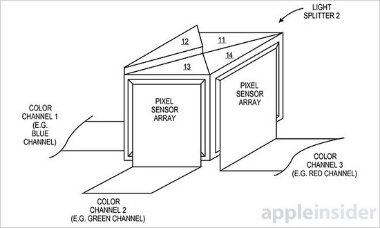 apple-three-sensor-prism