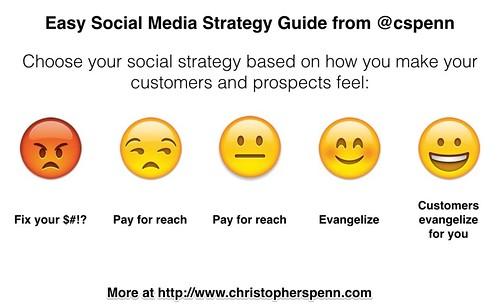 emoji_social_strategy.jpg