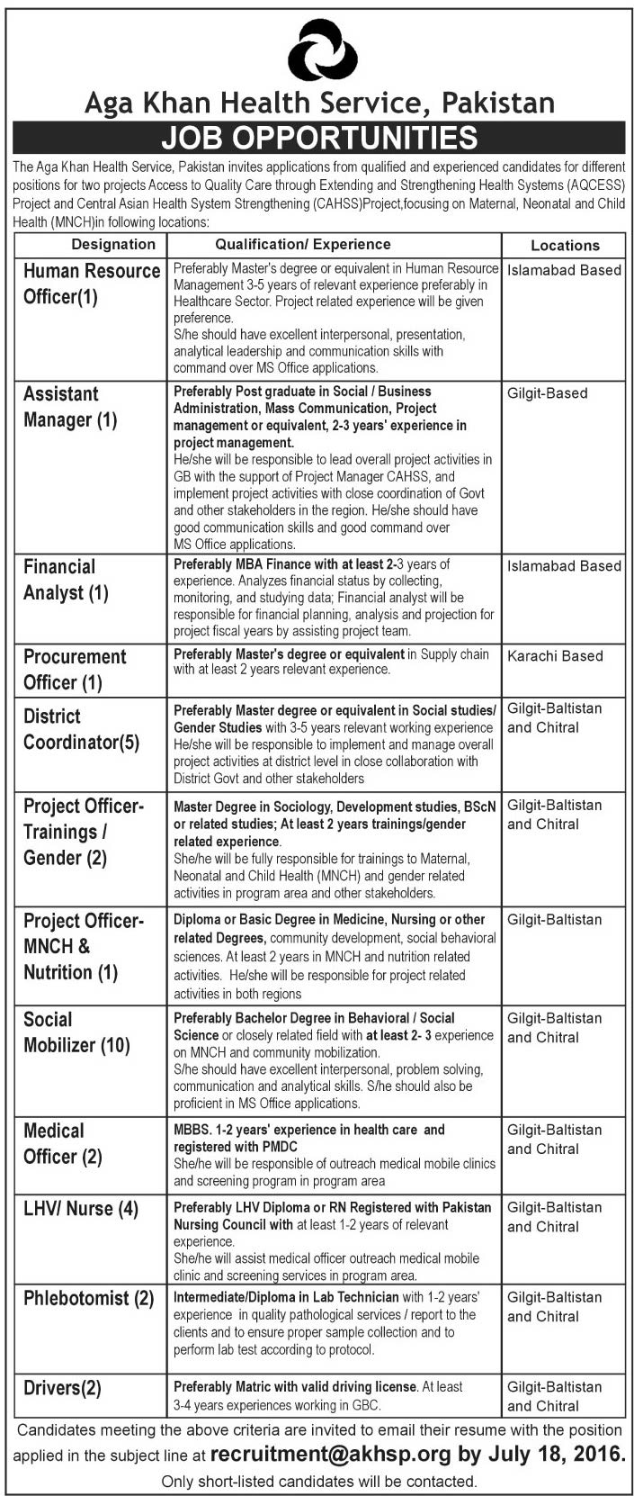 Agha Khan Health Services Pakistan Jobs 2016