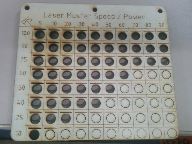 Laser Muster - Sperrholz