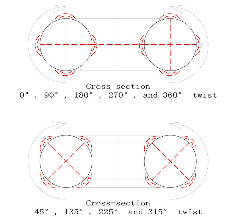 order 4 magic torus type T4.03.1.2 partially pandiagonal sub squares diagram 2