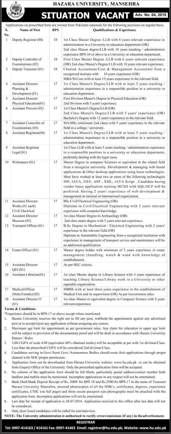 Hazara University Mansehra Jobs 2016