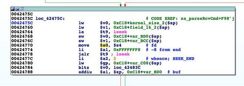 lseek, write trx image size, checksum