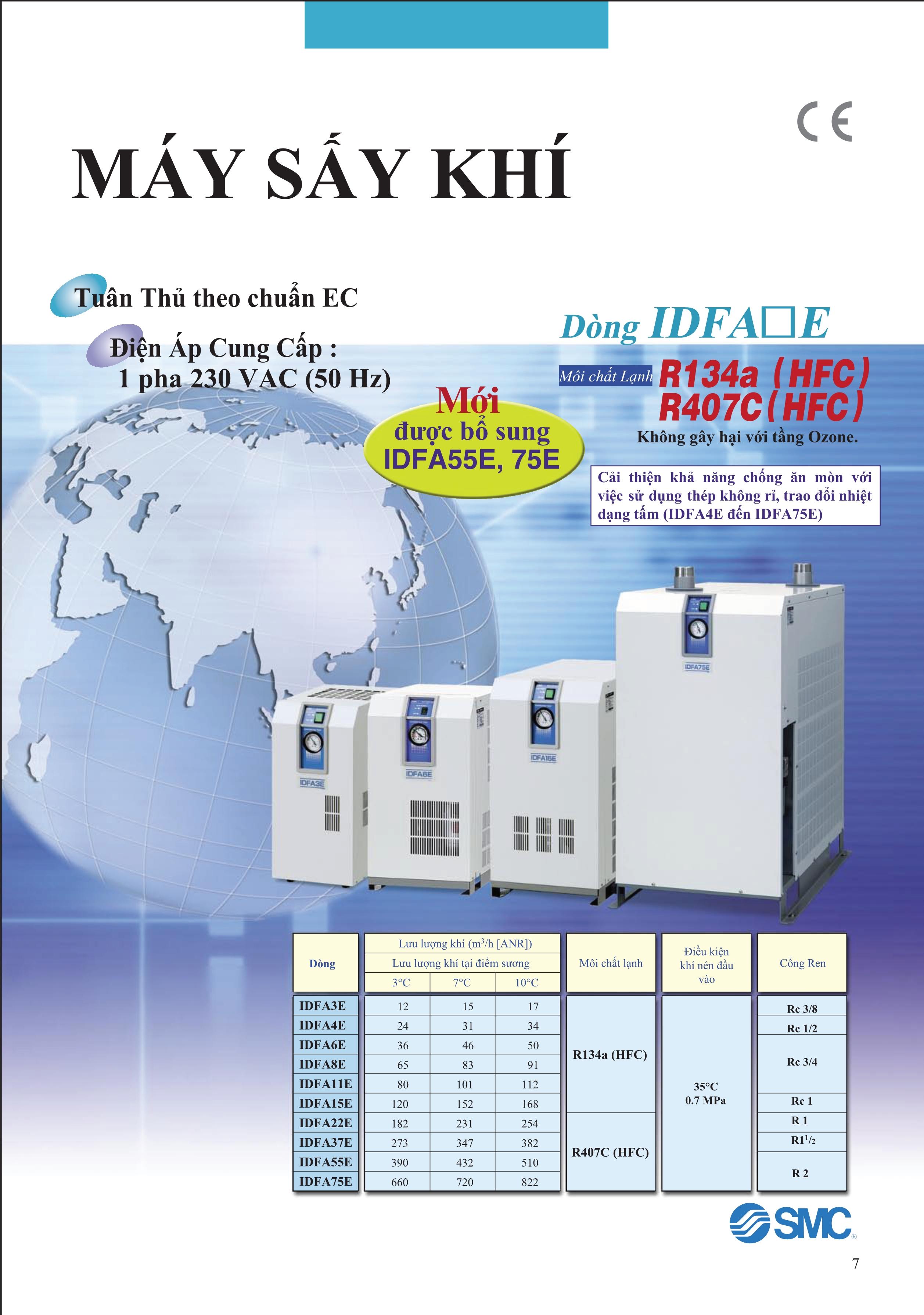 máy sấy khí, SMC dryer