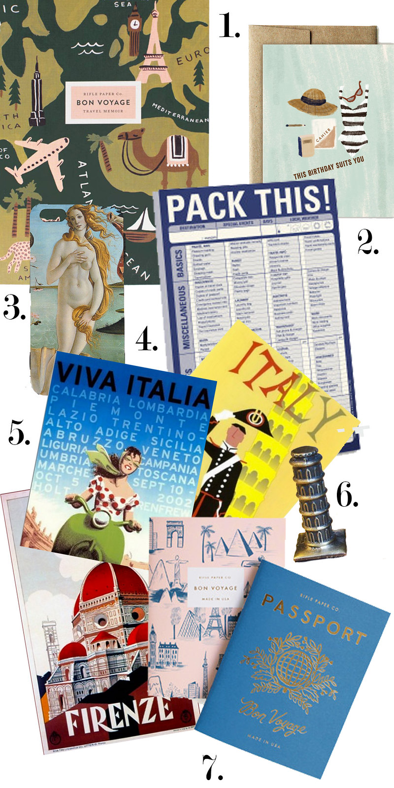 ItalyWishlist