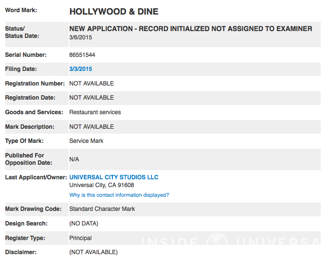 "Universal Files Trademark for ""Hollywood & Dine,"" Potential Replacement for Victoria Station"
