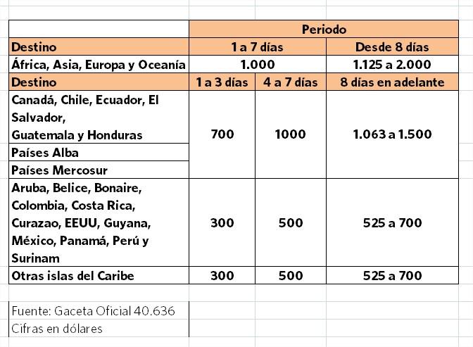 Microsoft Excel - Libro1_7
